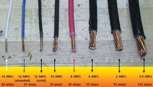 Программу по кабеля сечения расчет нагрузке