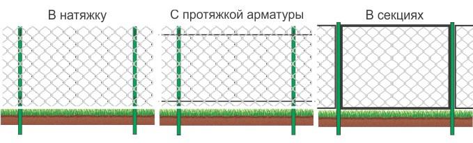 Как своими руками сделать забор из сетки рабицы видео 3