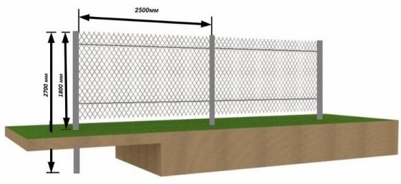 Натяжной забор из сетки рабицы с протяжкой