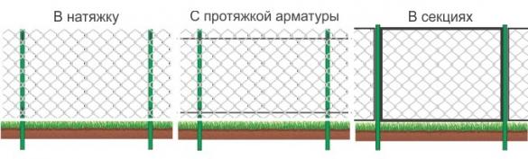 Виды заборов из сетки рабицы