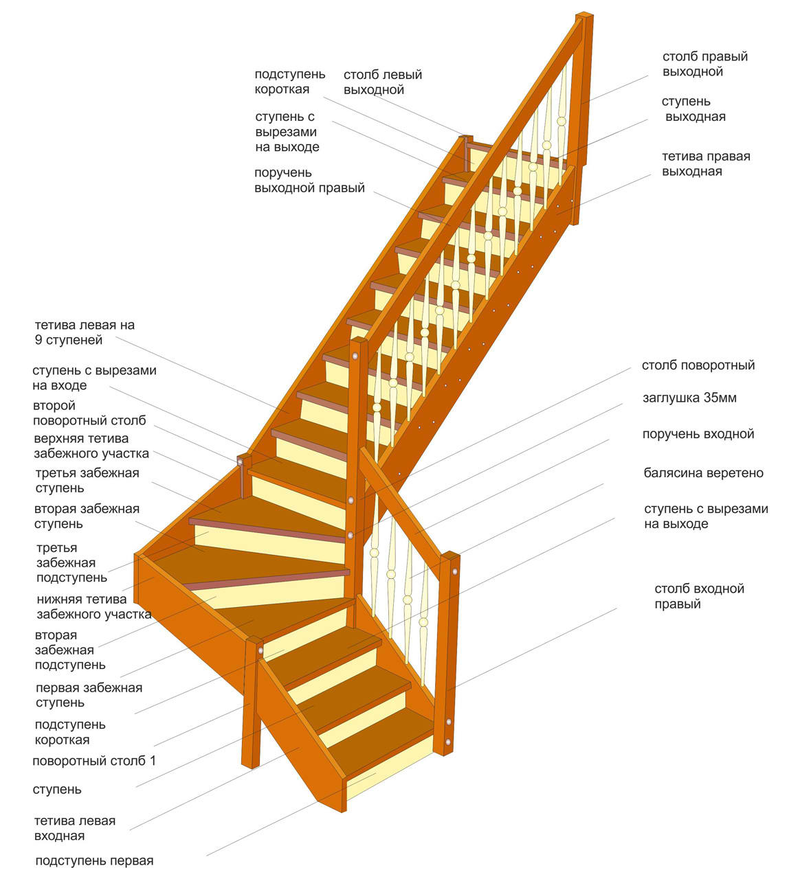 Лестницы из дерева схемы