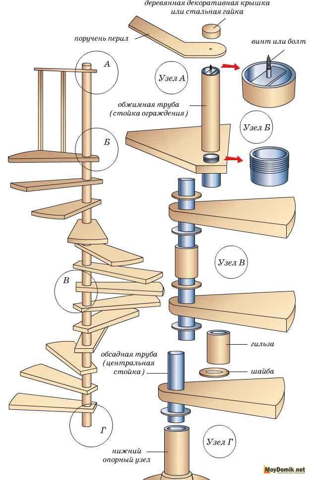 программа расчета винтовой лестницы скачать