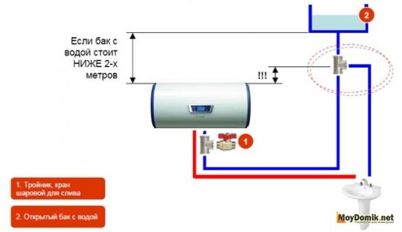Схема подключения накопительного водонагревателя ниже 2 м