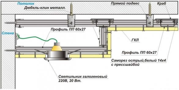Схема устройства двухуровневого потолка из гипсокартона - третий способ