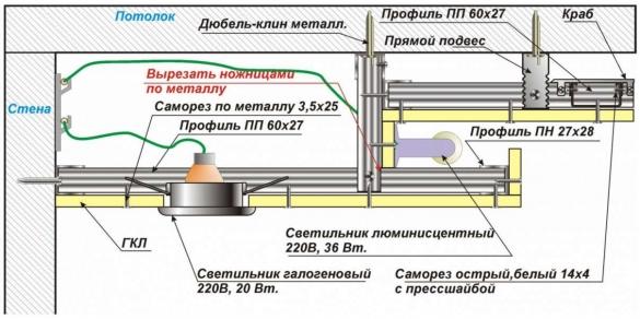 Схема устройства двухуровневого потолка из гипсокартона - четвертый способ
