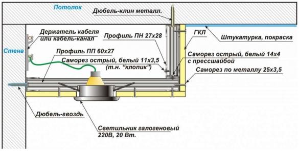 Схема устройства двухуровневого потолка из гипсокартона - первый способ