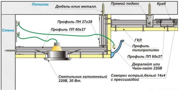 Схема устройства двухуровневого потолка из гипсокартона - пятый способ