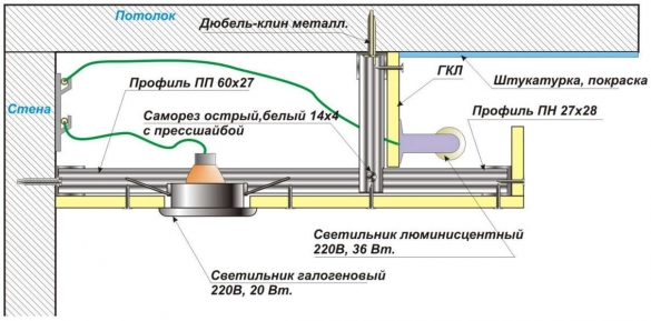 Схема устройства двухуровневого потолка из гипсокартона - второй способ