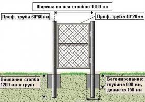 Схема устройства столбов под калитку из рабицы