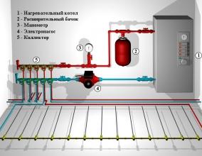 Схема теплого водяного пола в частном доме