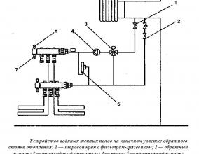 Схема теплого водяного пола в квартире
