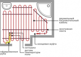 Проект электрического теплого пола в ванной комнате