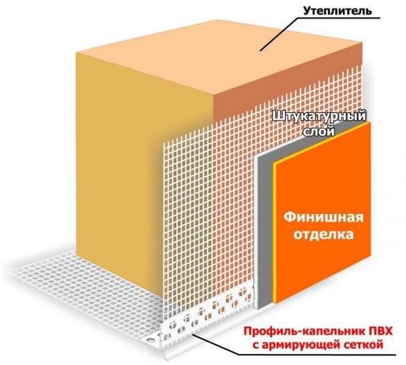 Схема утепления фасада пенопластом (пенополистиролом)