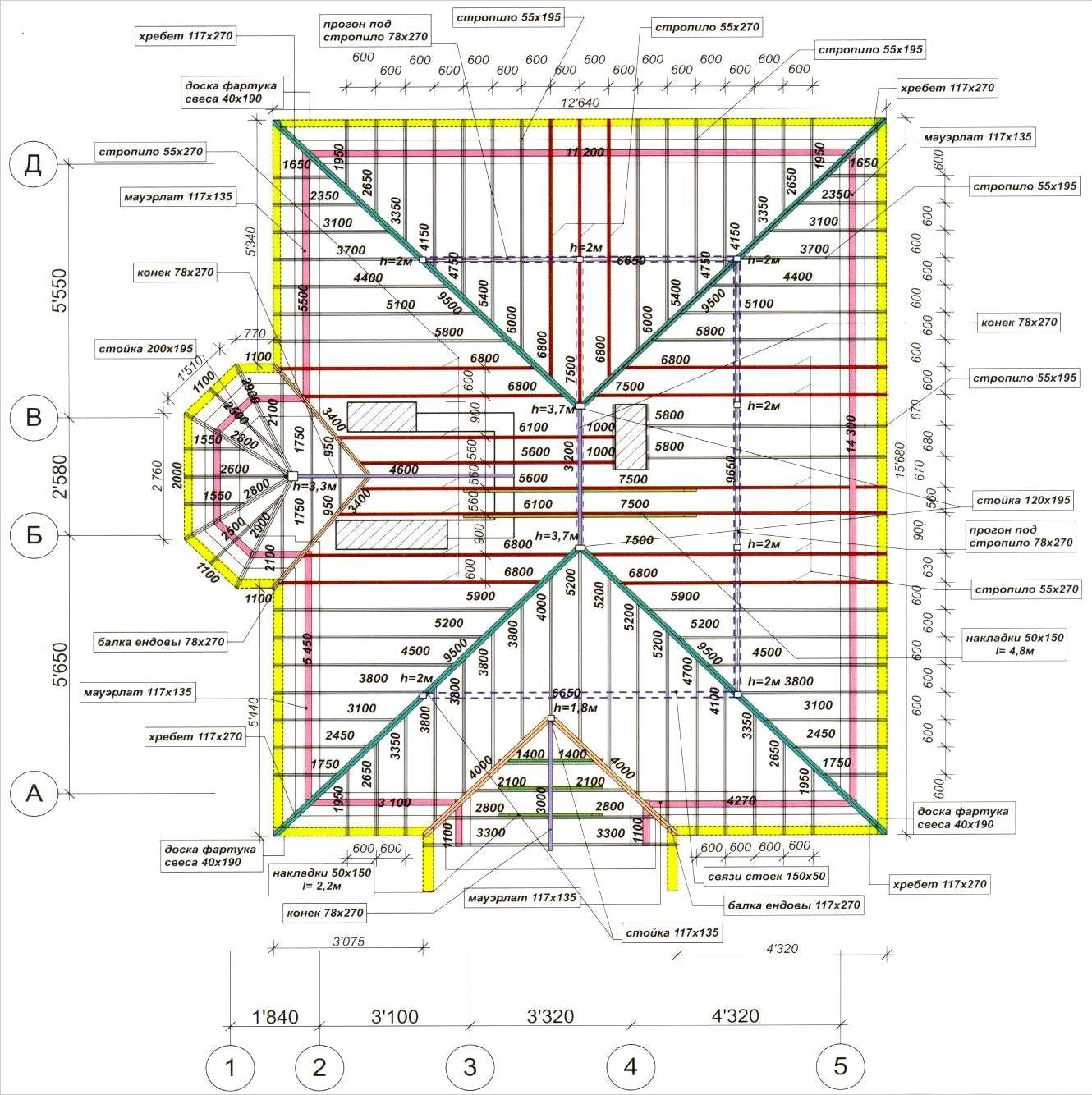 схема ичертежи деревянных каркасных домов