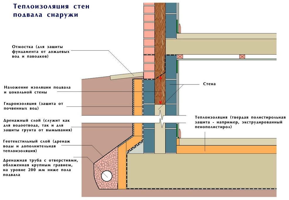 Абинск завод кровельных материалов