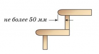 Расстояние, на которое можно увеличить ширину ступени