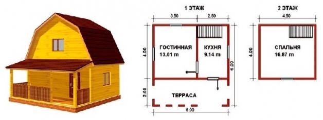 Типовой проект веранды-террасы