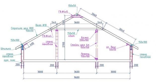 Чертежи домов с мансардой - схема 1