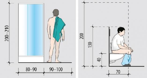 Схема санузла в мансарде - 1