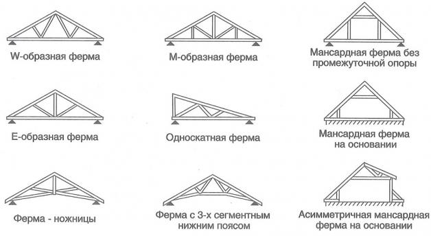Варианты фермы стропильной системы крыши