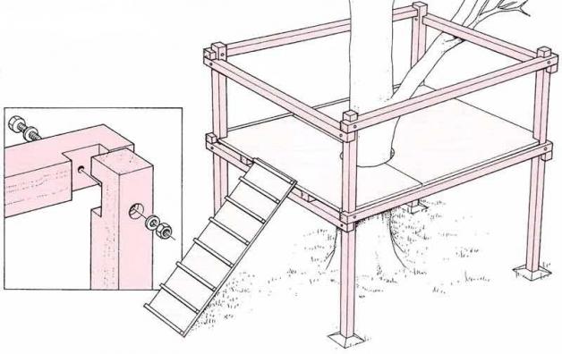 Схема платформы для домика на дереве