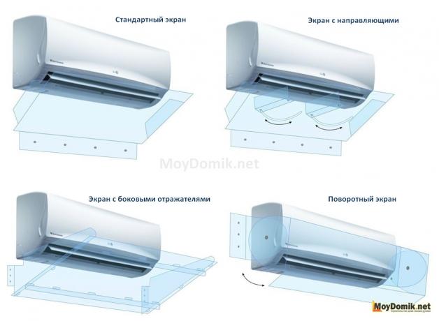 Варианты устройства экранов для кондиционера