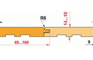 Размер стандартной вагонки (штиль)