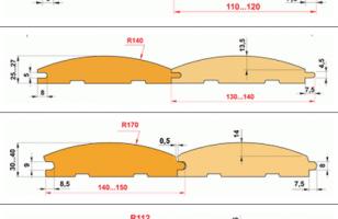 """Размер вагонки """"блок-хаус"""""""