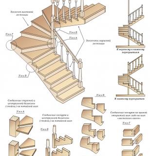 Схема устройства деревянной лестницы на второй этаж