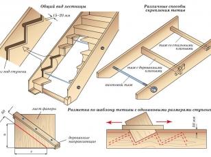 Схема - способы крепления тетивы деревянной лестницы