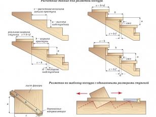 Схема - разметка косоура деревянной лестницы