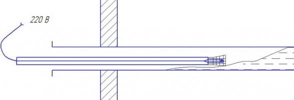 Схема разморозки канализационной трубы с помощью кипятильника