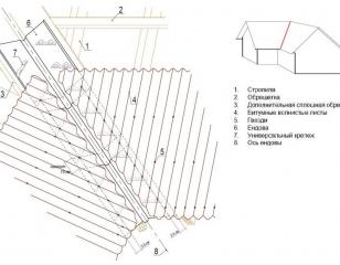Схема установки планки ендовы