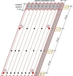 Схема крепления ондулина при шаге обрешетки в 61 см