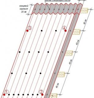 Схема крепления ондулина метизами при шаге обрешетки в 45 см