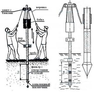 Технология забивки скважины самодельной буровой установкой
