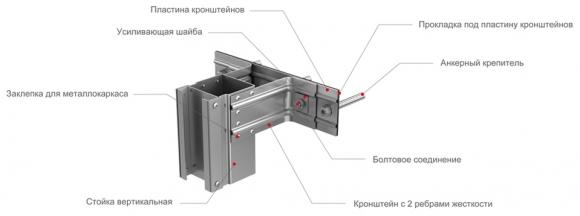 U-образный профиль для подсистемы вентилируемого фасада