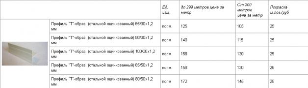 Т-образный профиль для устройства подсистемы навесного фасада