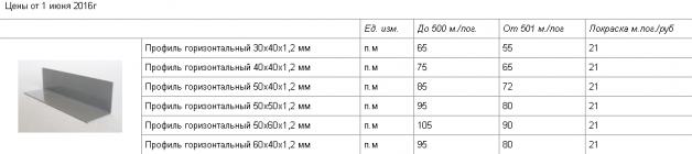 Профиль горизонтальный для устройства подсистемы навесного фасада