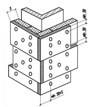 Смещение утеплителя при монтаже навесного вентфасада