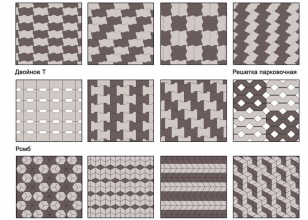 Орнаменты для укладки тротуарной плитки