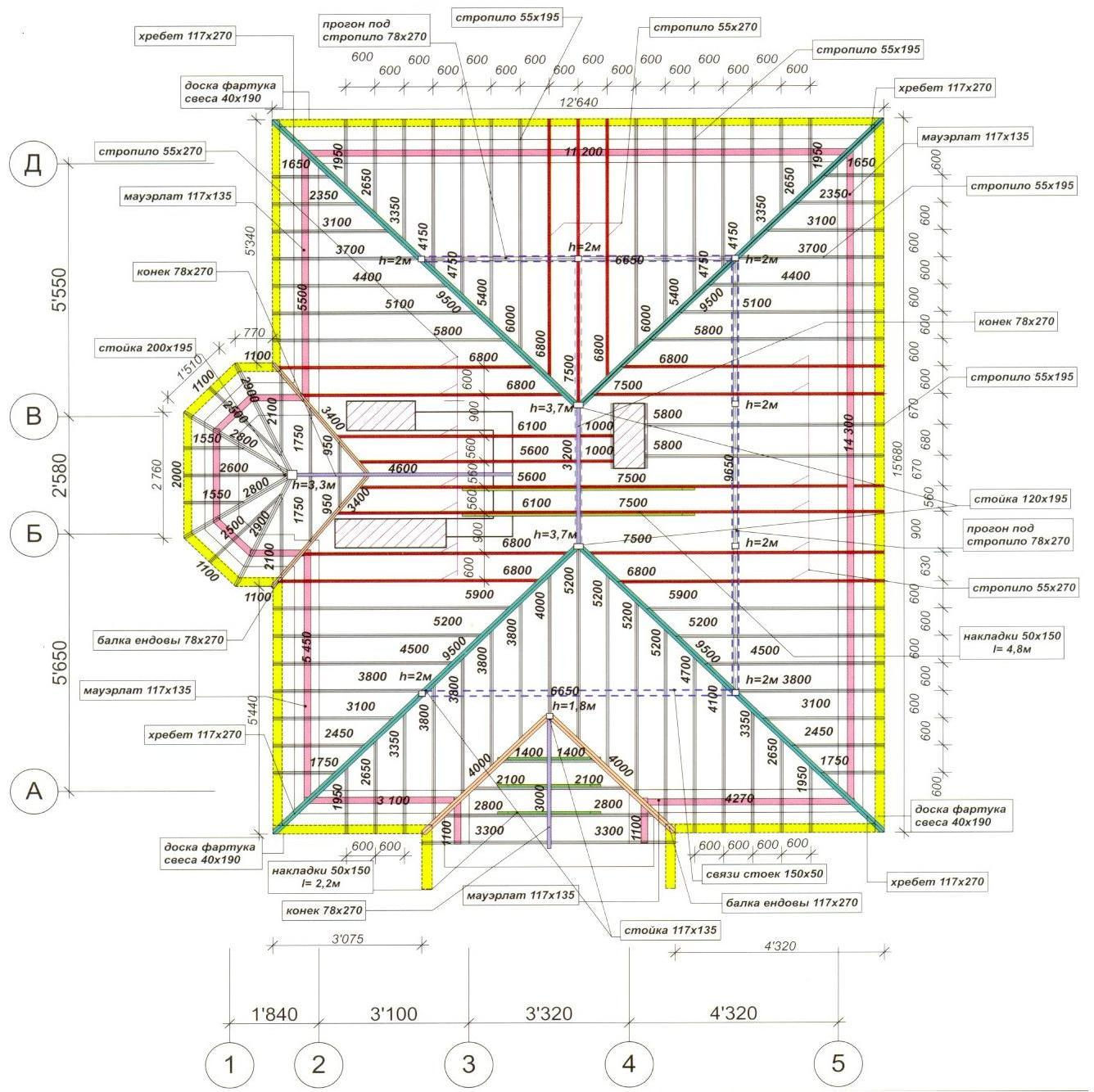 Кровли стропильные устройство схема