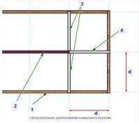 Чертеж для расчета длины конькового бруса вальмовой крыши