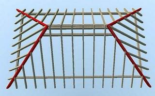 Вальмовая крыша стропильная система чертеж