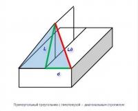 Схема для расчета длины диагональных стропил вальмовой крыши
