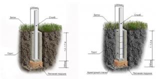 Способы установки столбов - бетонирование с армированием и без