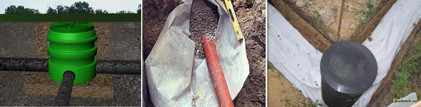 Как сделать дренажную трубу из канализационной 381