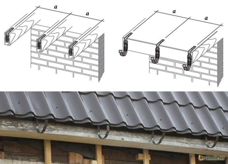 Как сделать отлив на крышу своими руками 779