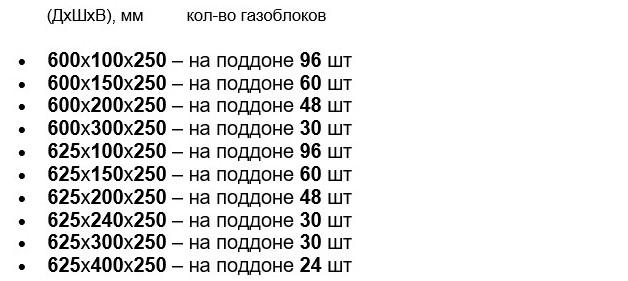 Размеры блоков из газобетона и количество штук на поддоне