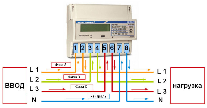 Схема трехфазного счётчика